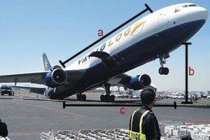 Introdução a Peso e Balanceamento de Aeronaves