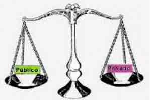 Introdução ao Direito Público e Direito Privado