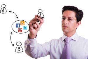Ética profissional nas Redes Sociais
