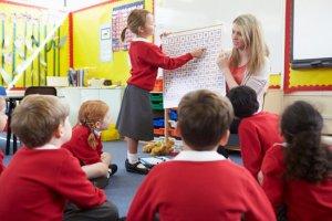 Introdução à Coordenação e Orientação Escolar
